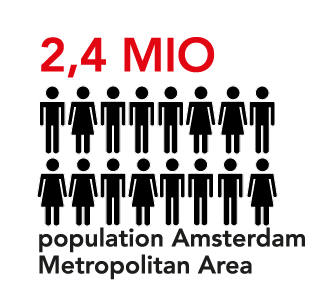 2,4 million population Amsterdam Metropolitan Area